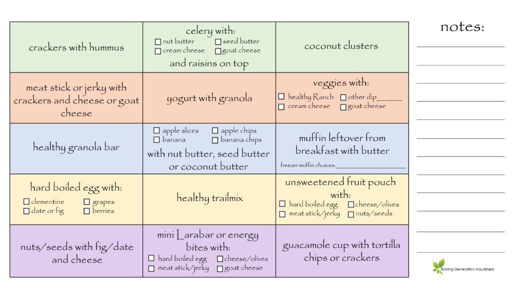 15 Portable Healthy Snacks For Kids :: FREE Snack Chart PDF Included!